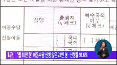 '월 10만 원' 아동수당 신청 않은 21만 명..신청률 91.6%