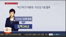 '국정농단' 박근혜·최순실 이번주 항소심 선고..뇌물죄 인정될까