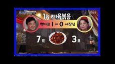 [스브스夜] '골목식당' 백종원, 제육볶음으로 숙명의 대결 '진땀승'